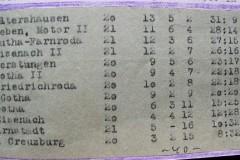 Tabelle der Bezirksklasse 1960