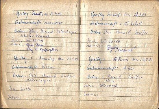 Spiele im Frühjahr 1983, Platzordnernachweisbuch